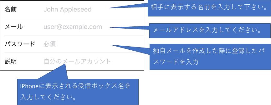 iPhoneで独自メールを送受信する方法-05